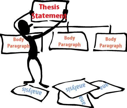 Educational Administration Education Masters Thesis Help